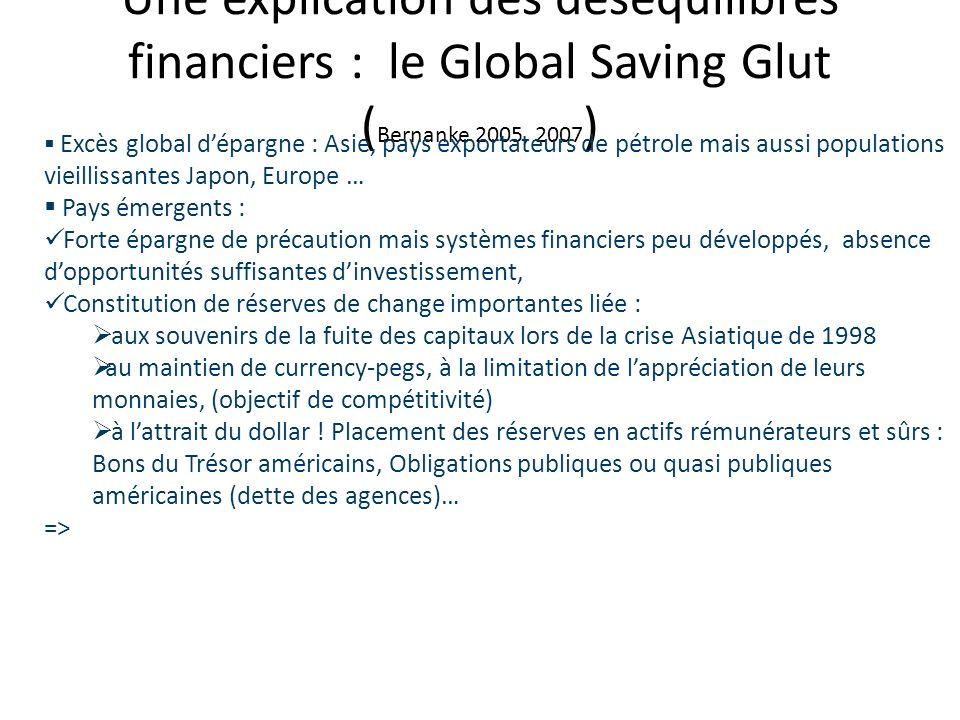 Une explication des déséquilibres financiers : le Global Saving Glut (Bernanke 2005, 2007)