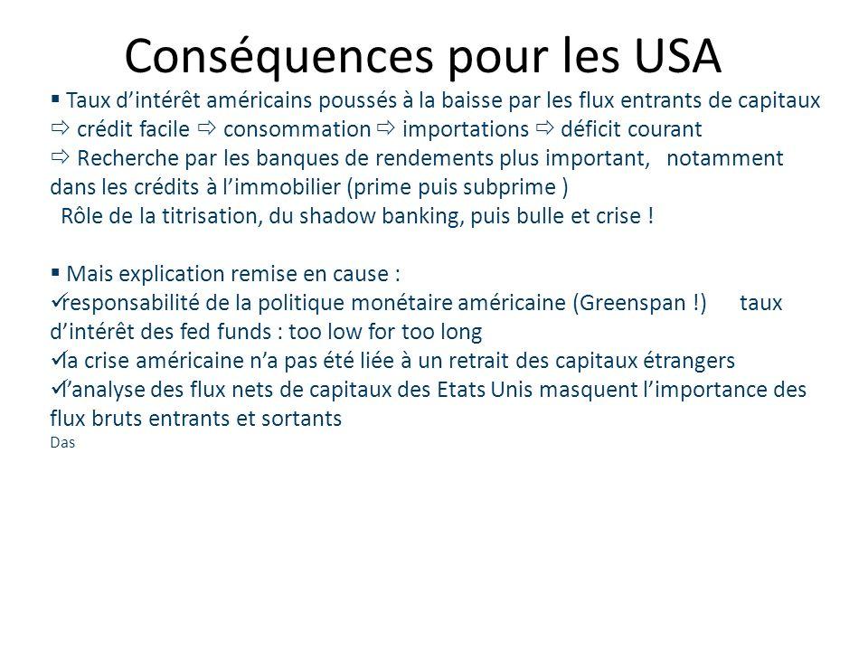 Conséquences pour les USA