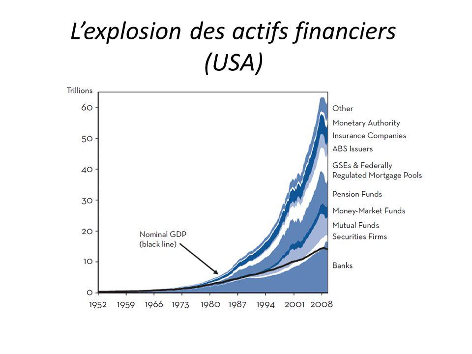 L'explosion des actifs financiers (USA)