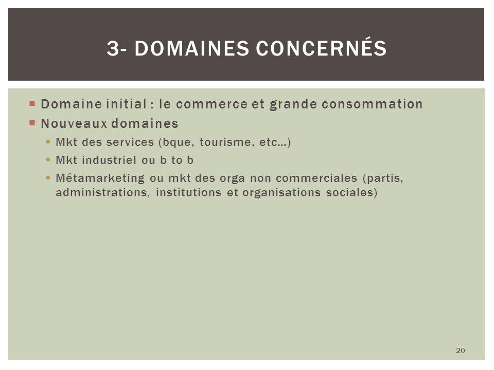 3- Domaines concernés Domaine initial : le commerce et grande consommation. Nouveaux domaines. Mkt des services (bque, tourisme, etc…)