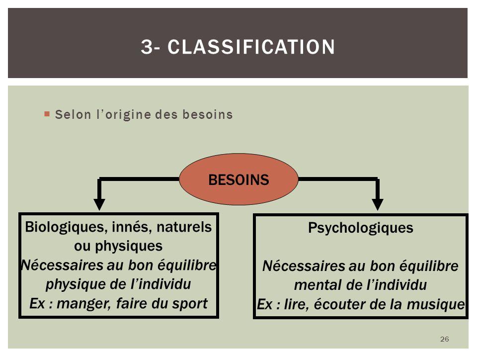 3- Classification BESOINS Biologiques, innés, naturels Psychologiques