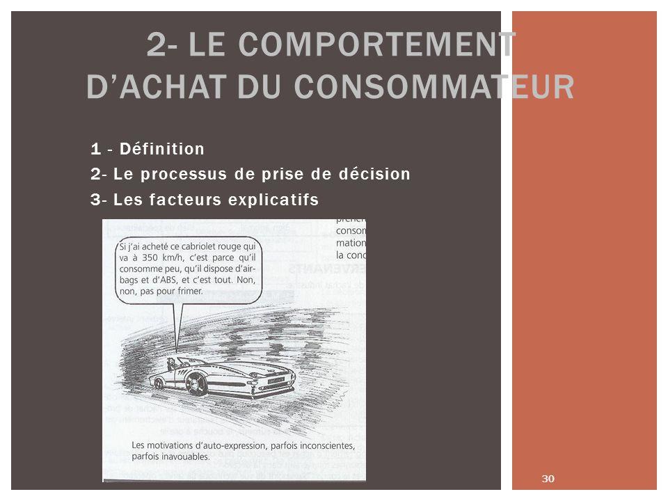 2- le comportement d'achat du consommateur