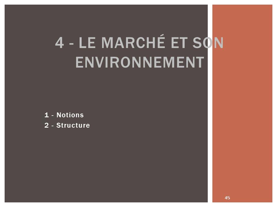 4 - Le marché et son environnement