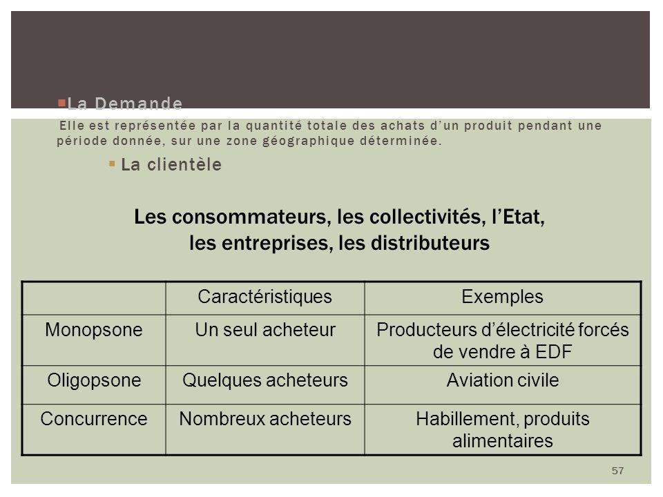 2 - Structure Les consommateurs, les collectivités, l'Etat,