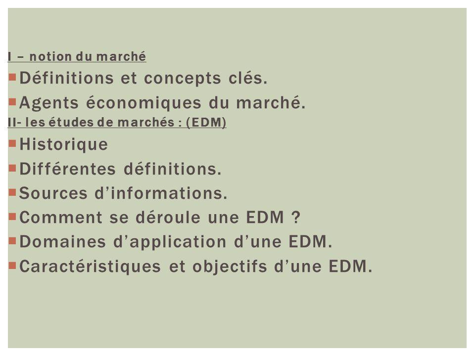 Définitions et concepts clés. Agents économiques du marché. Historique