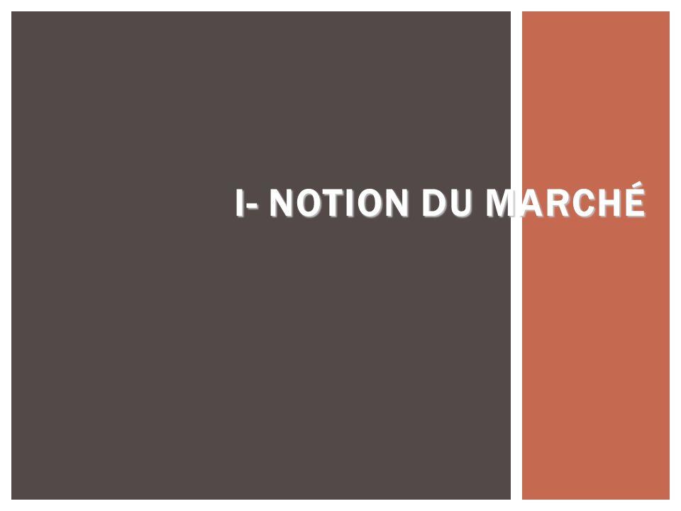 I- Notion du Marché