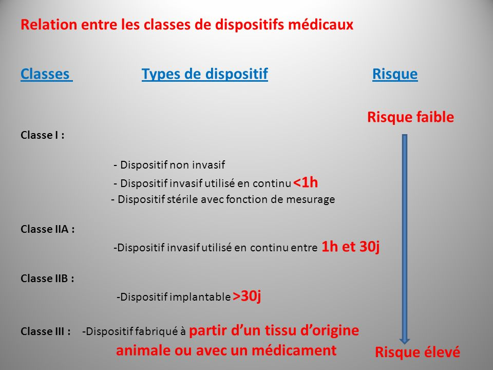 Relation entre les classes de dispositifs médicaux