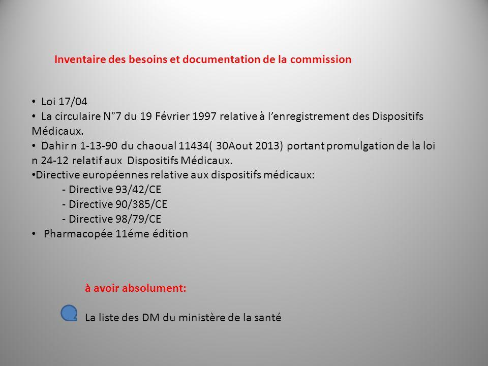 Inventaire des besoins et documentation de la commission