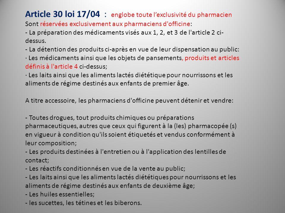 Article 30 loi 17/04 : englobe toute l'exclusivité du pharmacien
