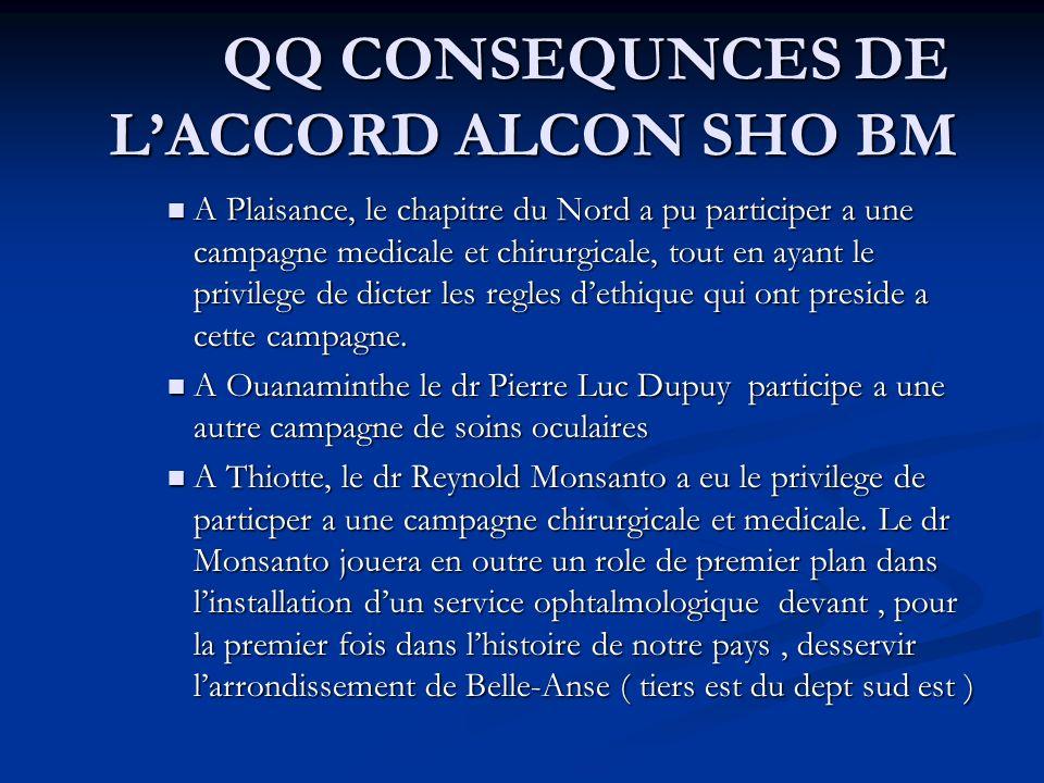 QQ CONSEQUNCES DE L'ACCORD ALCON SHO BM