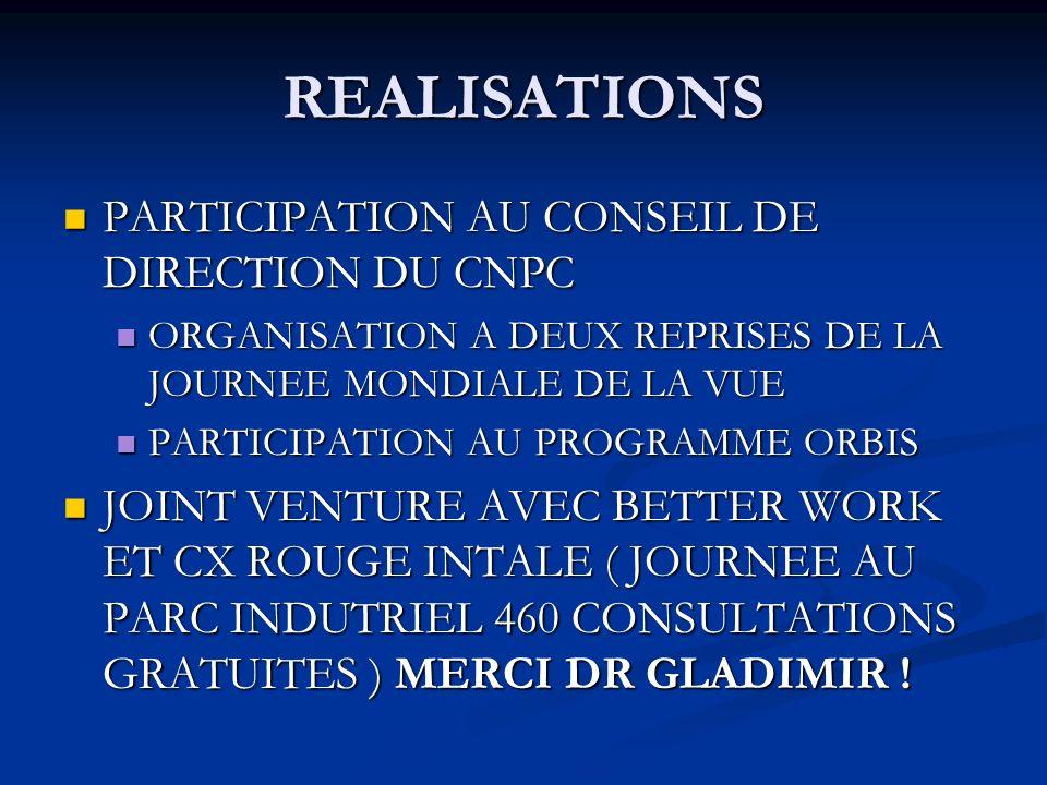 REALISATIONS PARTICIPATION AU CONSEIL DE DIRECTION DU CNPC