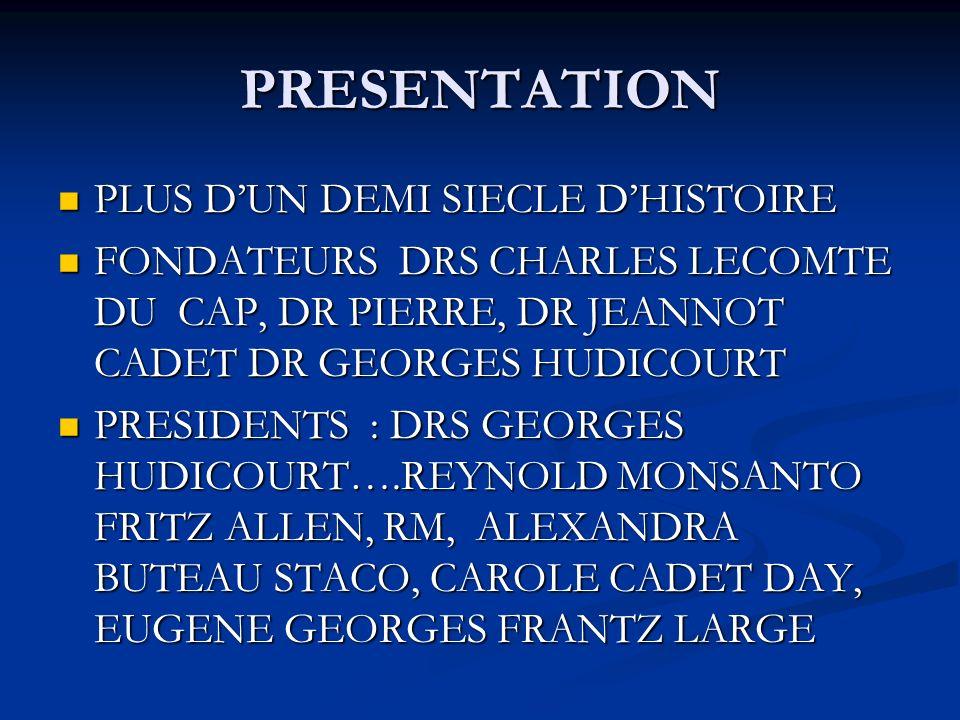 PRESENTATION PLUS D'UN DEMI SIECLE D'HISTOIRE