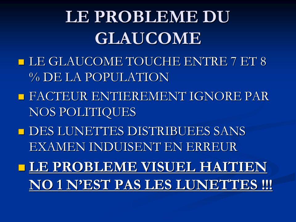 LE PROBLEME DU GLAUCOME