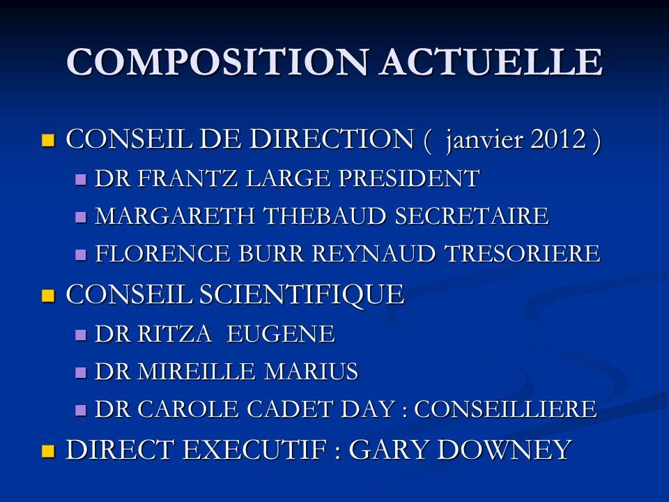 COMPOSITION ACTUELLE CONSEIL DE DIRECTION ( janvier 2012 )