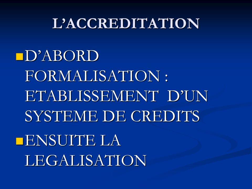D'ABORD FORMALISATION : ETABLISSEMENT D'UN SYSTEME DE CREDITS