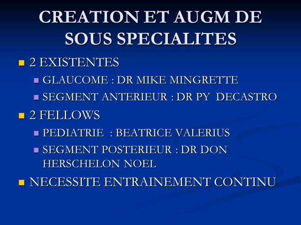 CREATION ET AUGM DE SOUS SPECIALITES