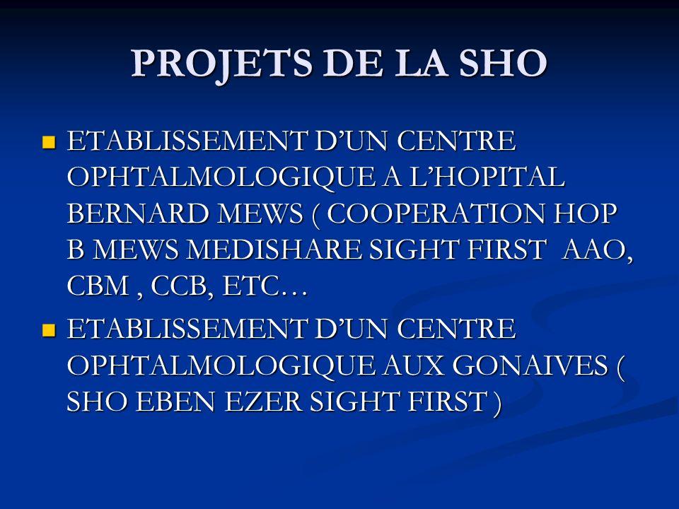 PROJETS DE LA SHO