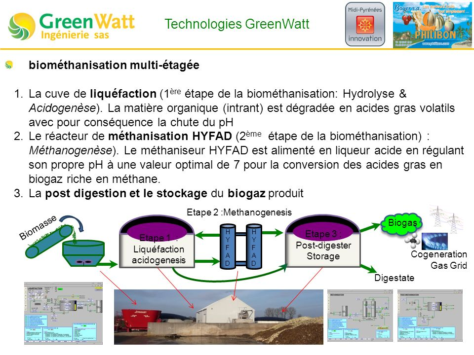 Technologies GreenWatt