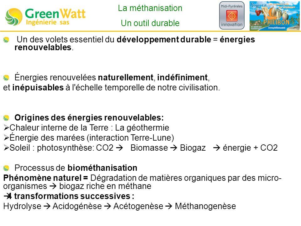 La méthanisation Un outil durable. Un des volets essentiel du développement durable = énergies renouvelables.