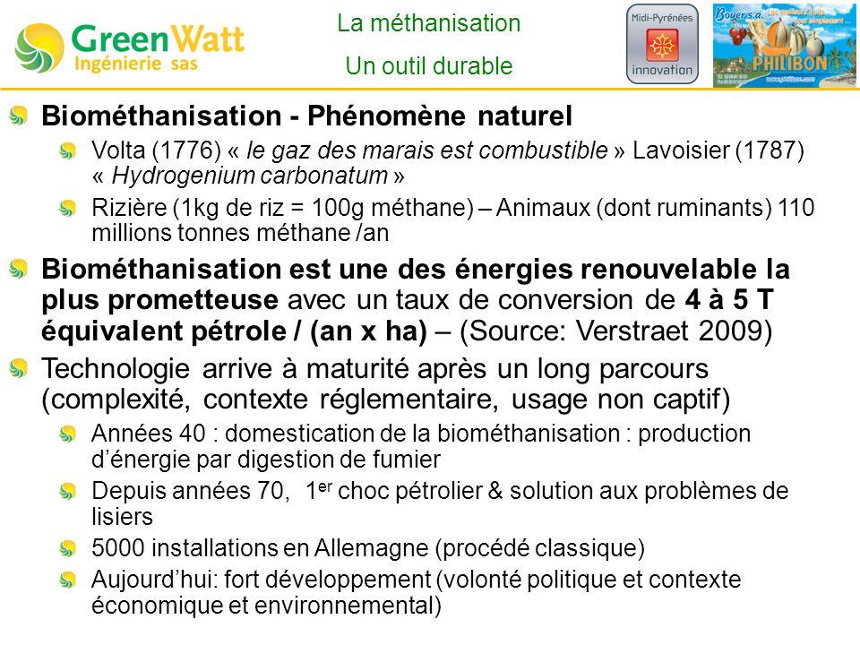 Biométhanisation - Phénomène naturel
