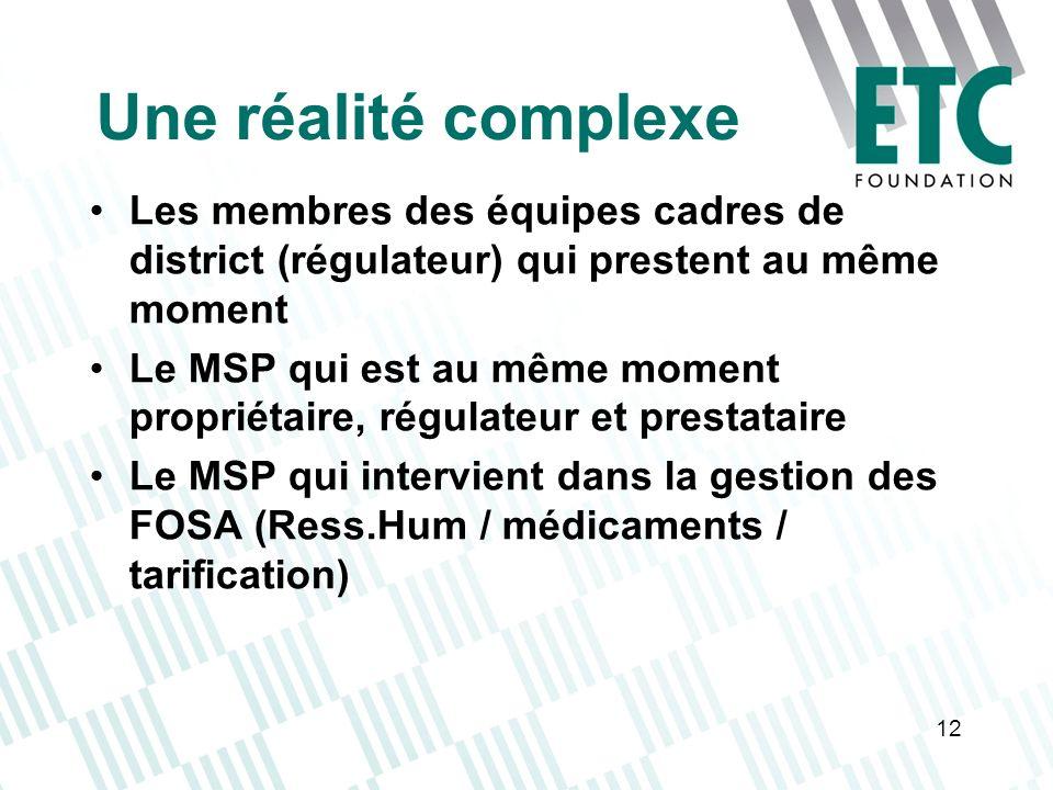 Une réalité complexe Les membres des équipes cadres de district (régulateur) qui prestent au même moment.