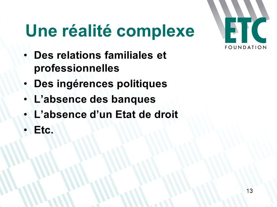 Une réalité complexe Des relations familiales et professionnelles