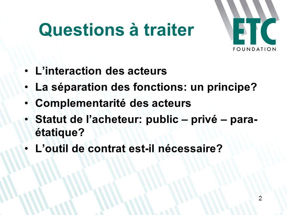 Questions à traiter L'interaction des acteurs