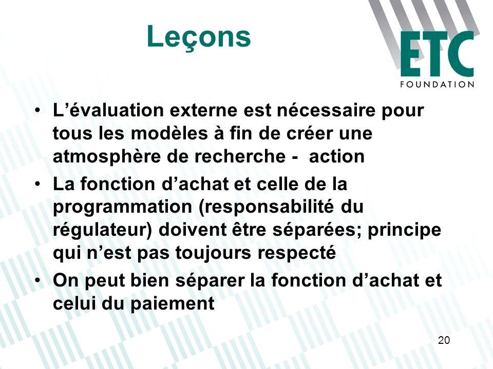 Leçons L'évaluation externe est nécessaire pour tous les modèles à fin de créer une atmosphère de recherche - action.