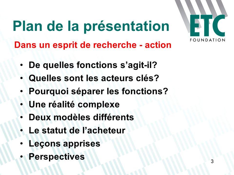 Plan de la présentation Dans un esprit de recherche - action