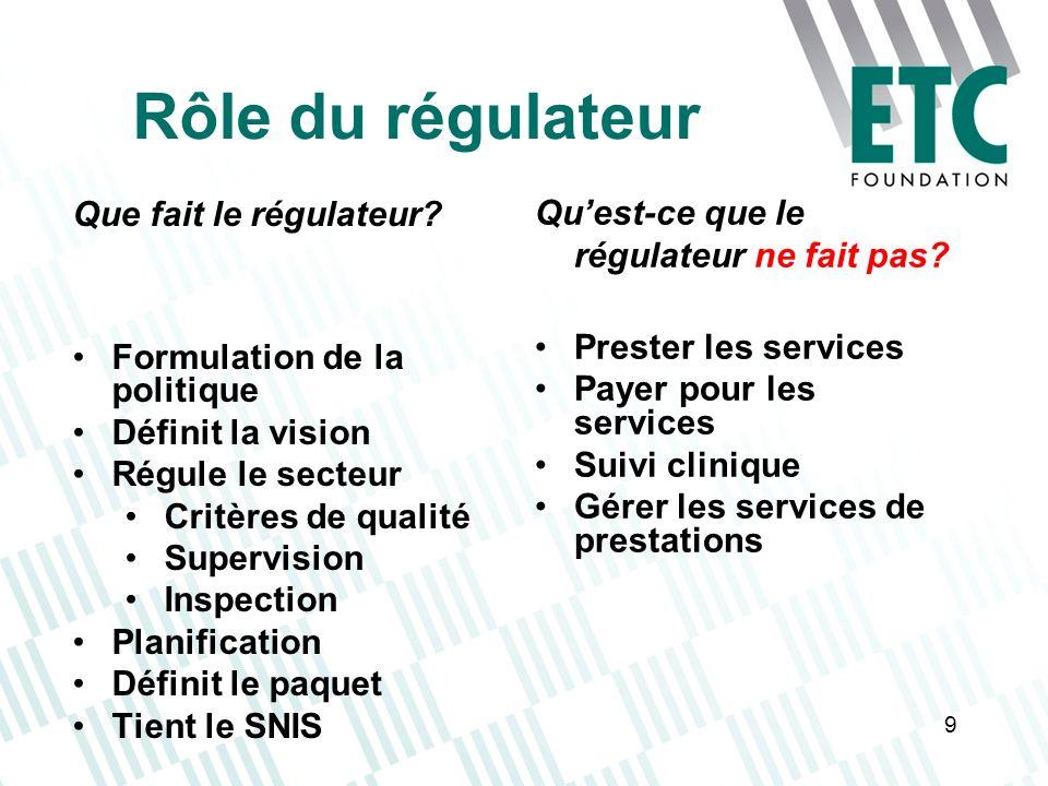 Rôle du régulateur Que fait le régulateur