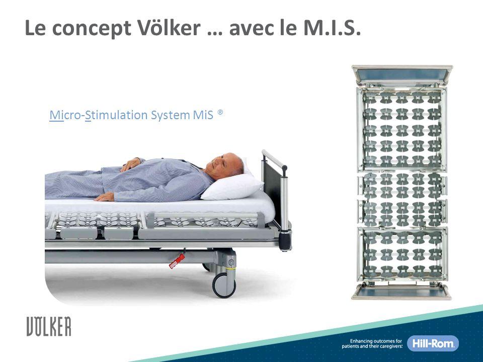Le concept Völker … avec le M.I.S.