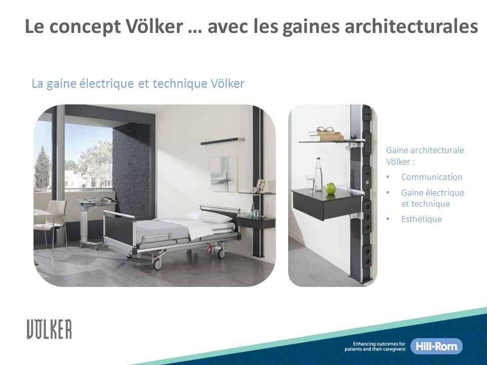 Le concept Völker … avec les gaines architecturales