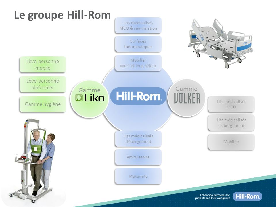 Le groupe Hill-Rom Gamme Gamme Lève-personne mobile