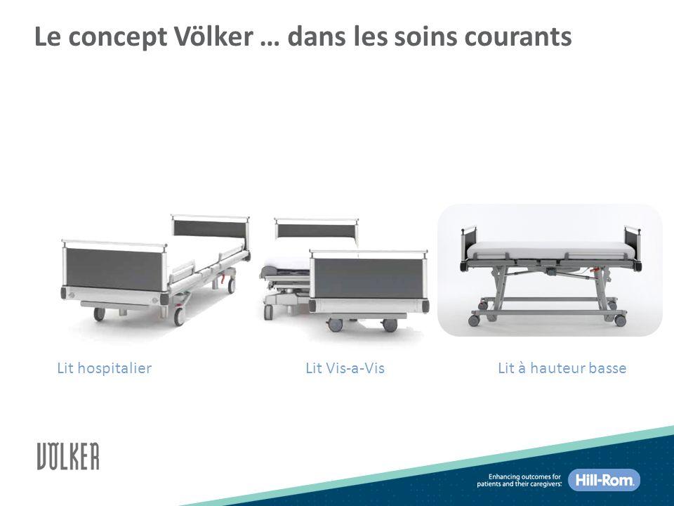 Le concept Völker … dans les soins courants