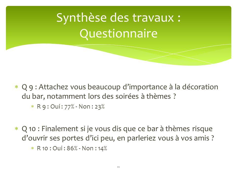 Synthèse des travaux : Questionnaire