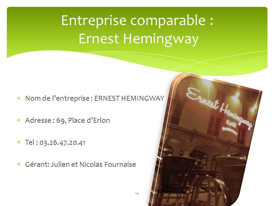 Entreprise comparable : Ernest Hemingway