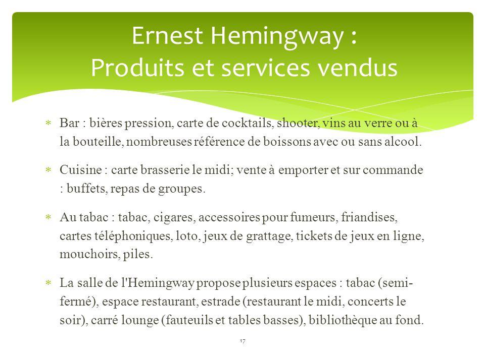 Ernest Hemingway : Produits et services vendus