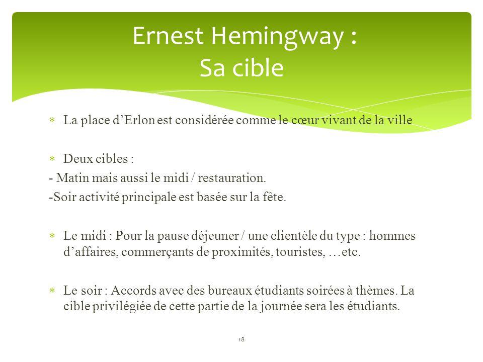 Ernest Hemingway : Sa cible