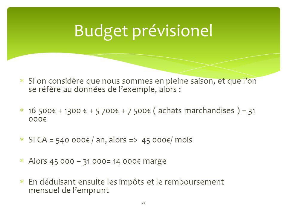 Budget prévisionel Si on considère que nous sommes en pleine saison, et que l'on se réfère au données de l'exemple, alors :
