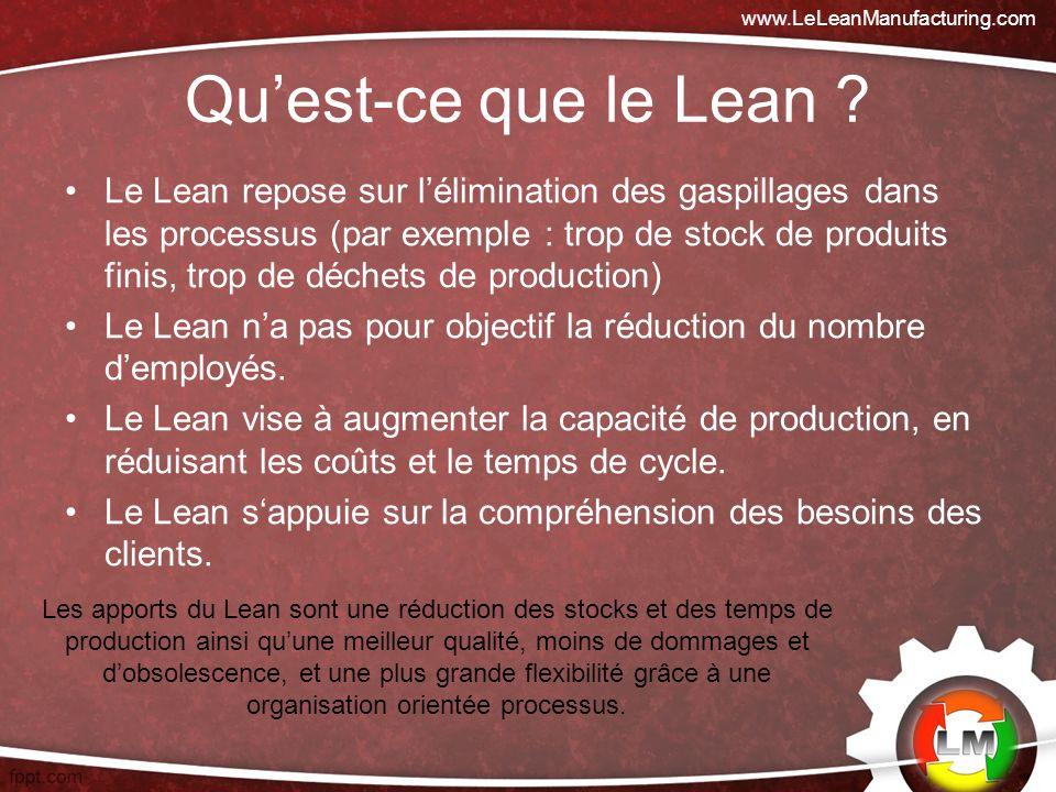 www.LeLeanManufacturing.com Qu'est-ce que le Lean