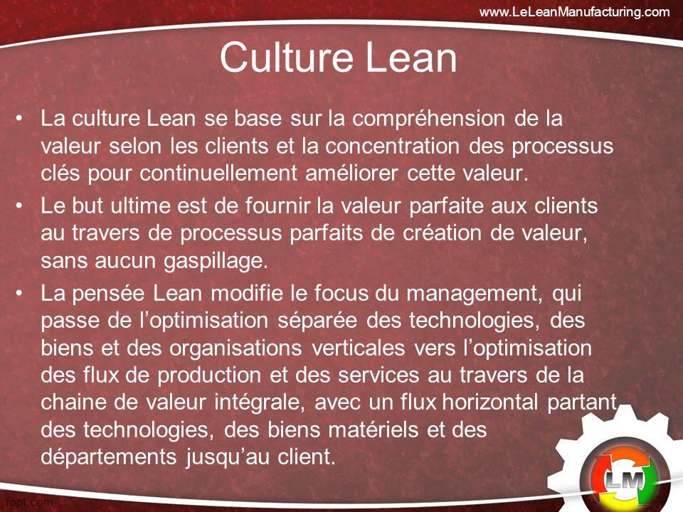 www.LeLeanManufacturing.com Culture Lean.