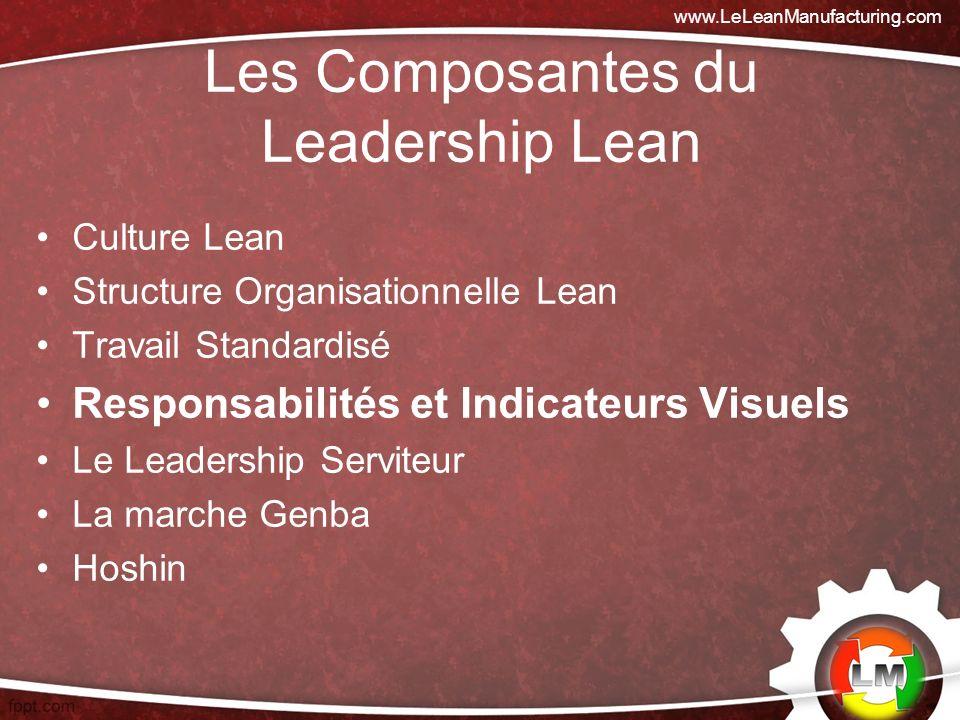 Les Composantes du Leadership Lean