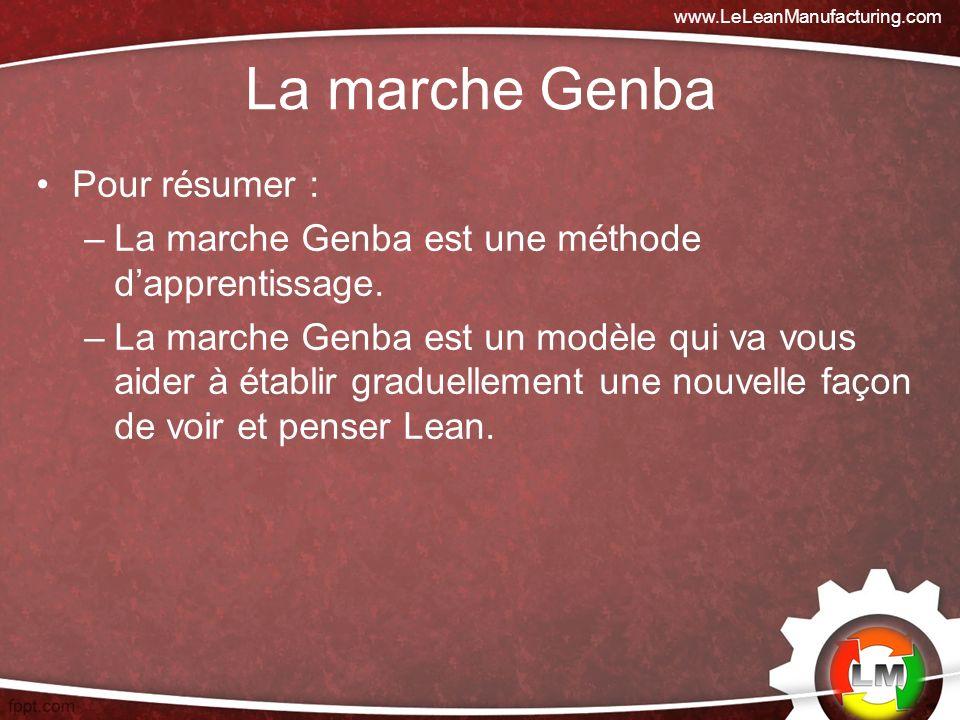 La marche Genba Pour résumer :