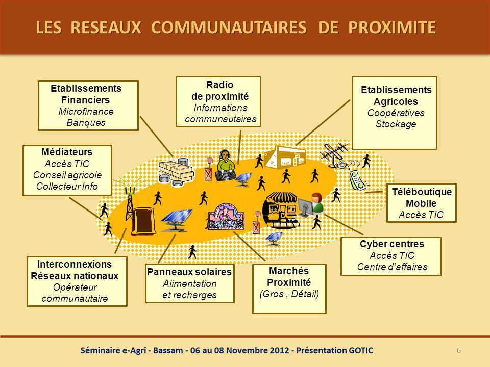LES RESEAUX COMMUNAUTAIRES DE PROXIMITE