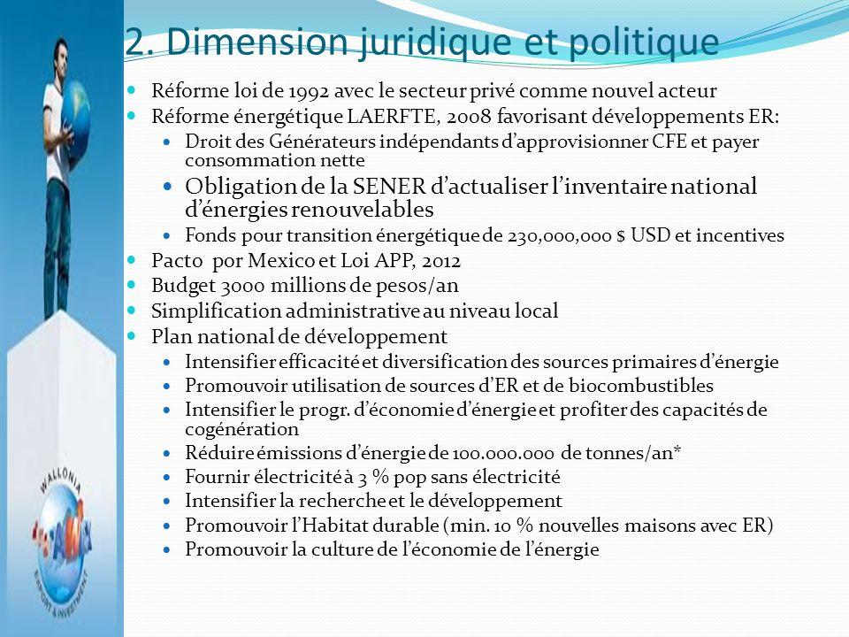 2. Dimension juridique et politique