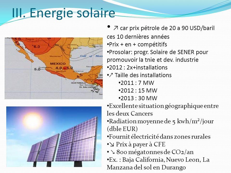 III. Energie solaire ↗ car prix pétrole de 20 a 90 USD/baril ces 10 dernières années. Prix + en + compétitifs.