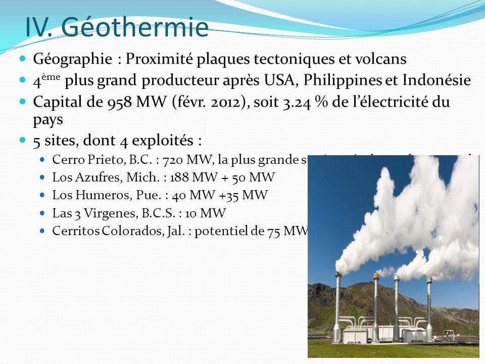 IV. Géothermie Géographie : Proximité plaques tectoniques et volcans