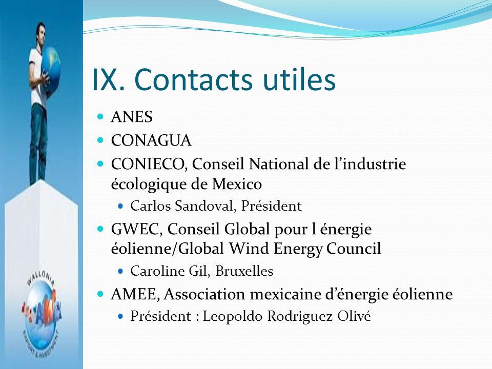 IX. Contacts utiles ANES CONAGUA