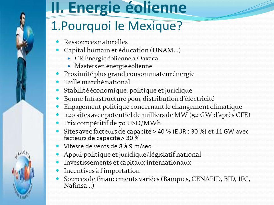 II. Energie éolienne 1.Pourquoi le Mexique