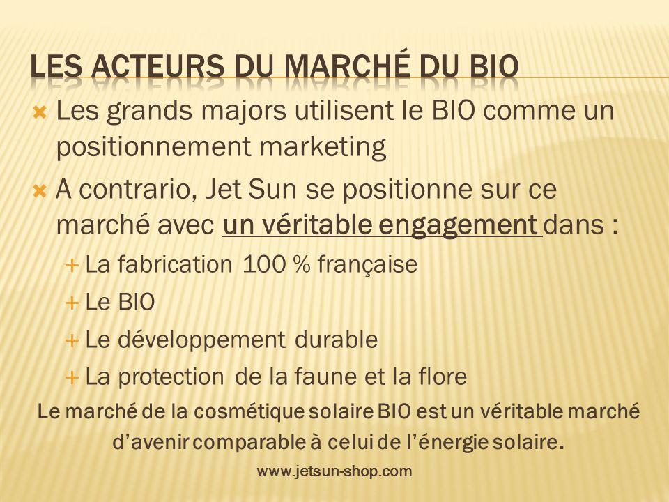 Les acteurs du marché du bio